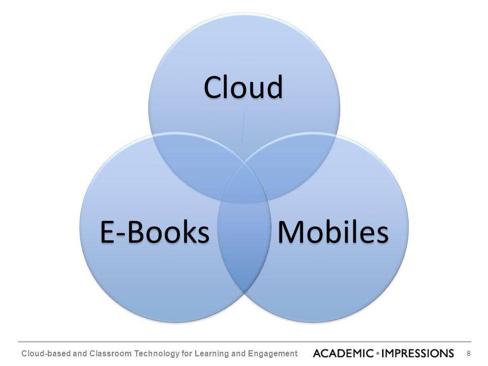 Cloud Mobiles E-Books