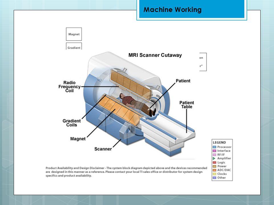 Machine Working