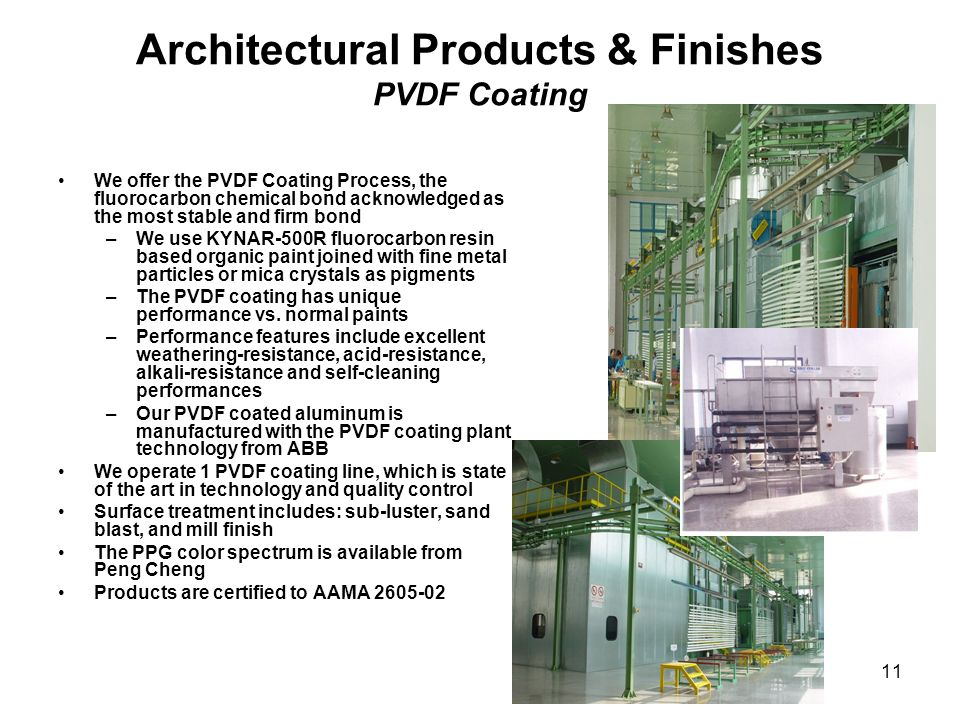 Architectural Products & Finishes PVDF Coating