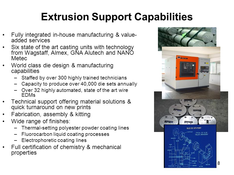 Extrusion Support Capabilities