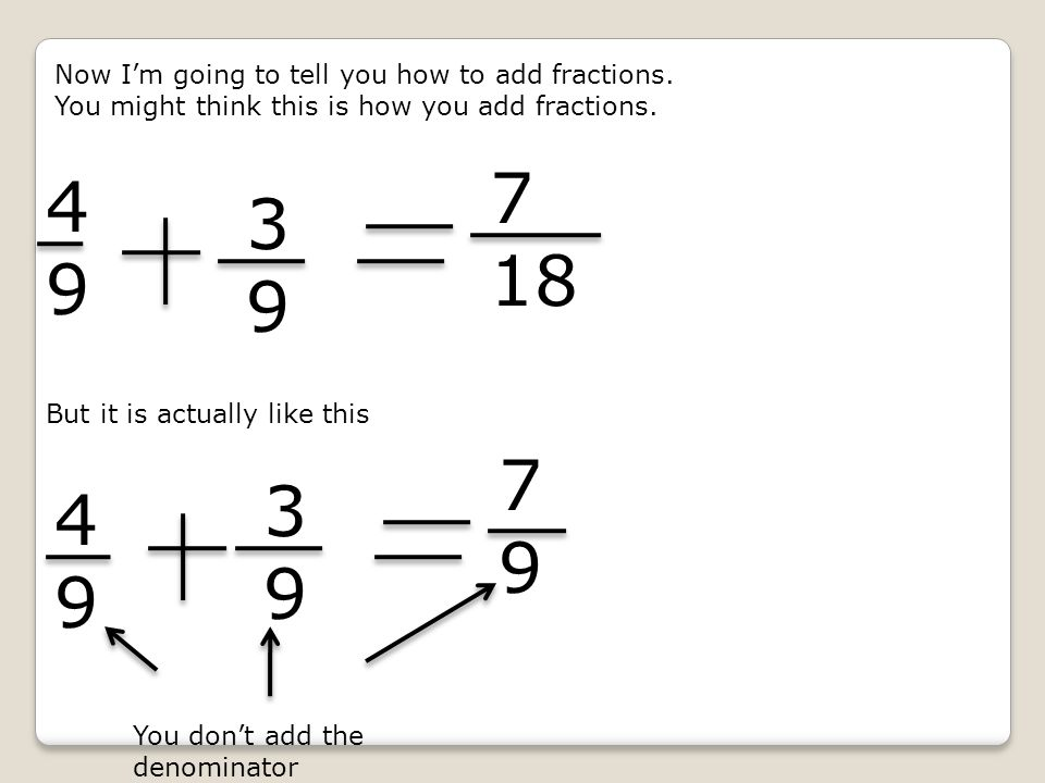 Now I'm going to tell you how to add fractions.