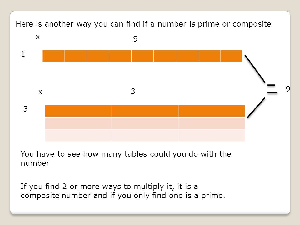 Here is another way you can find if a number is prime or composite