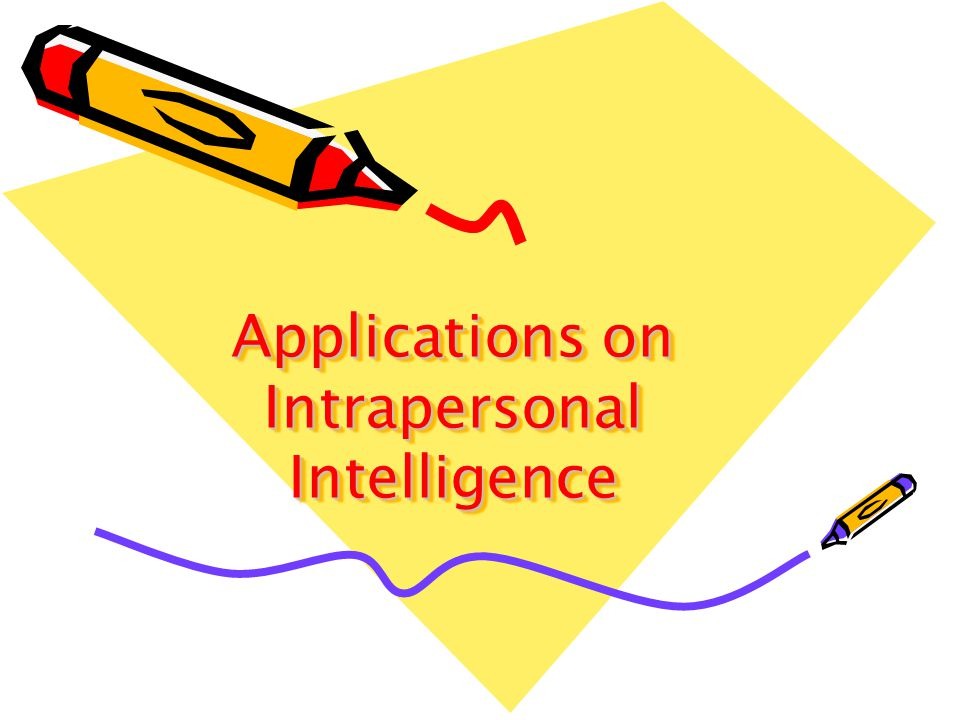Applications on Intrapersonal Intelligence