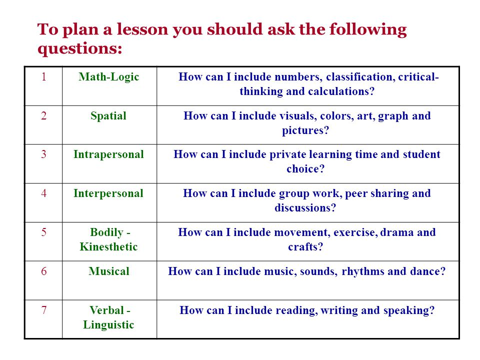 To plan a lesson you should ask the following questions: