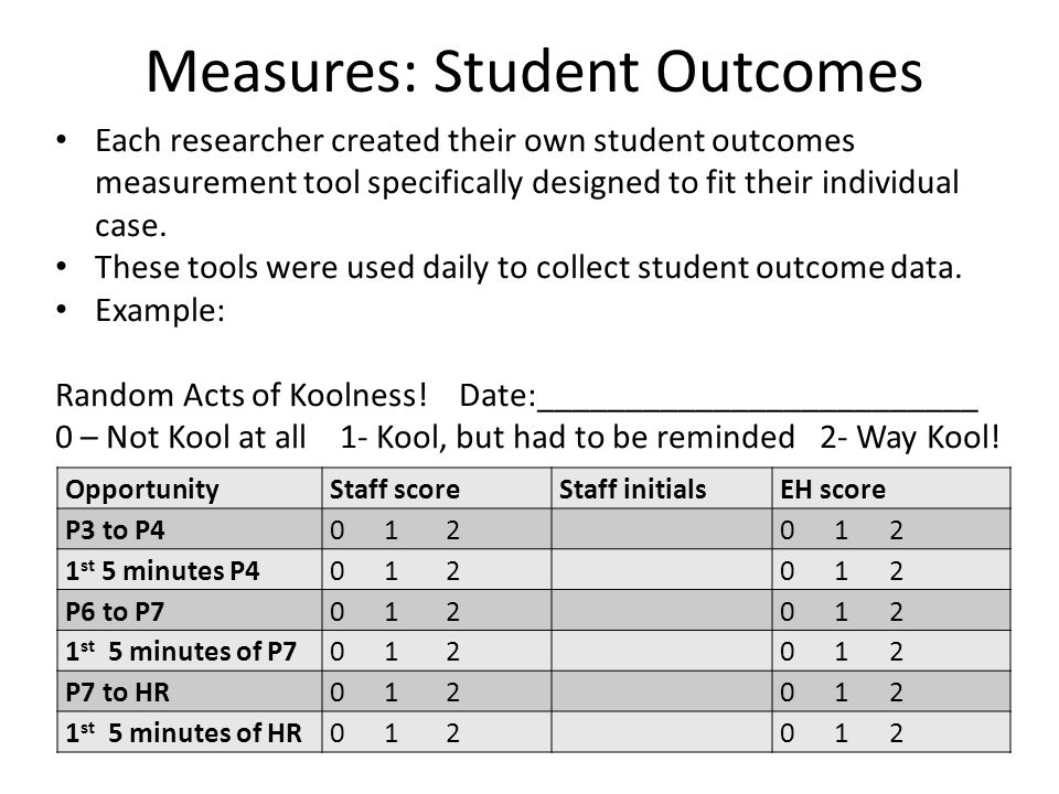 Measures: Student Outcomes