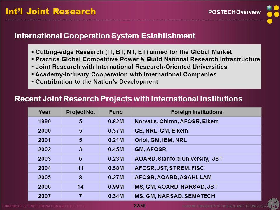 ET NT (Environmental Tech) BT (Nano Tech) IT & ICT (Bio Tech)