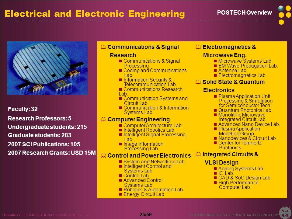 GSIT & PIRL Graduate School of Information Technology