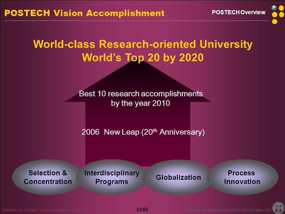 ICT EDUCATION in AFRICA