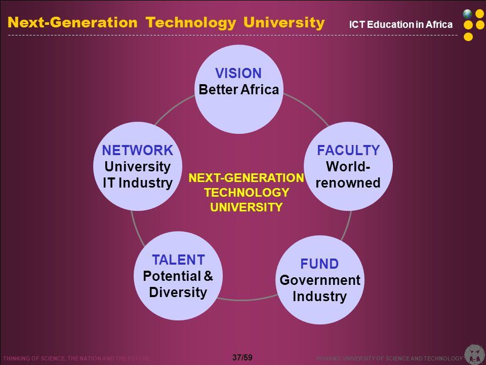 Next-Generation Technology University