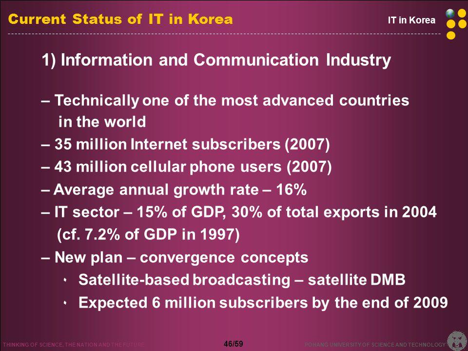 − Areas of IT industry development