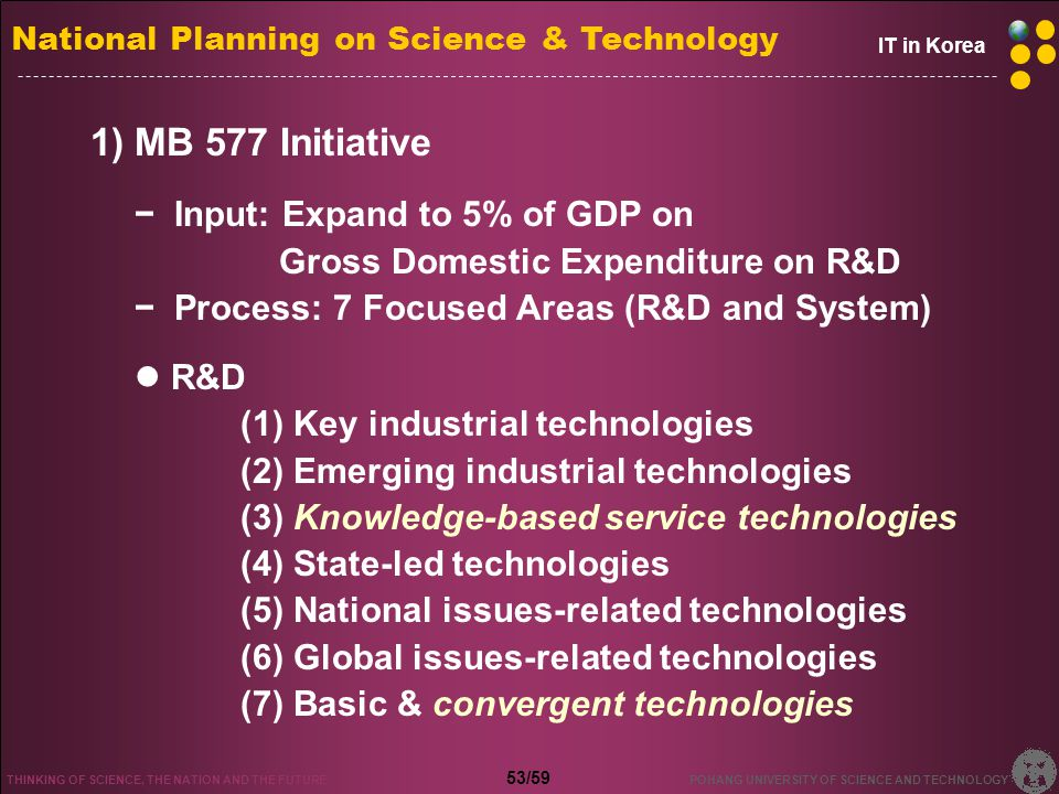 (1) World-class human resources (2) Basic & fundamental research