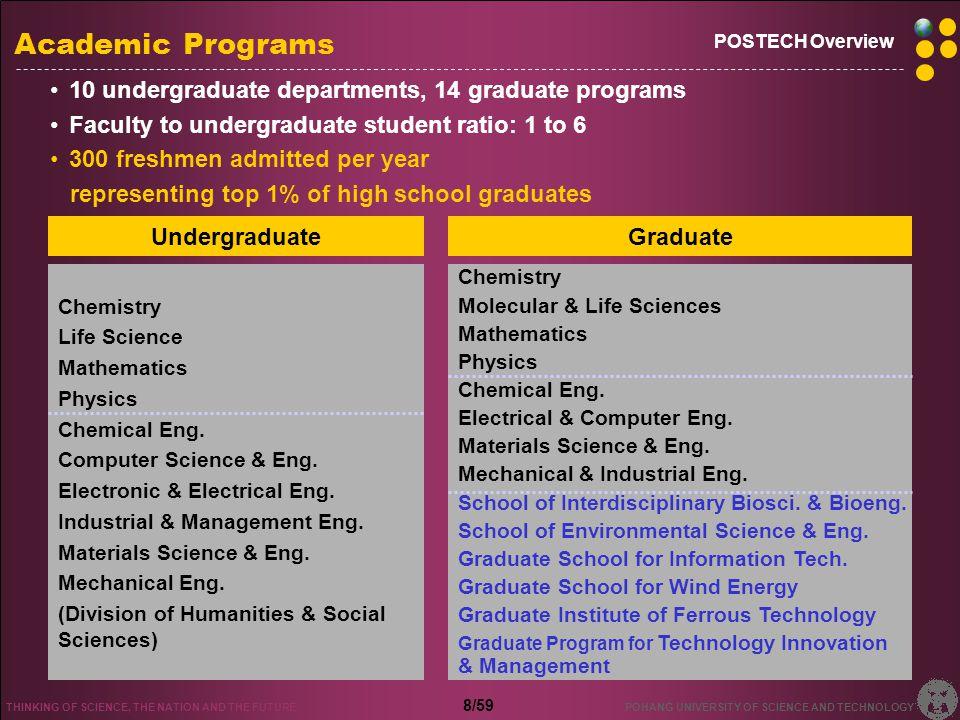 Post-Graduate Careers