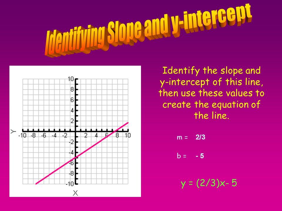 Identifying Slope and y-intercept