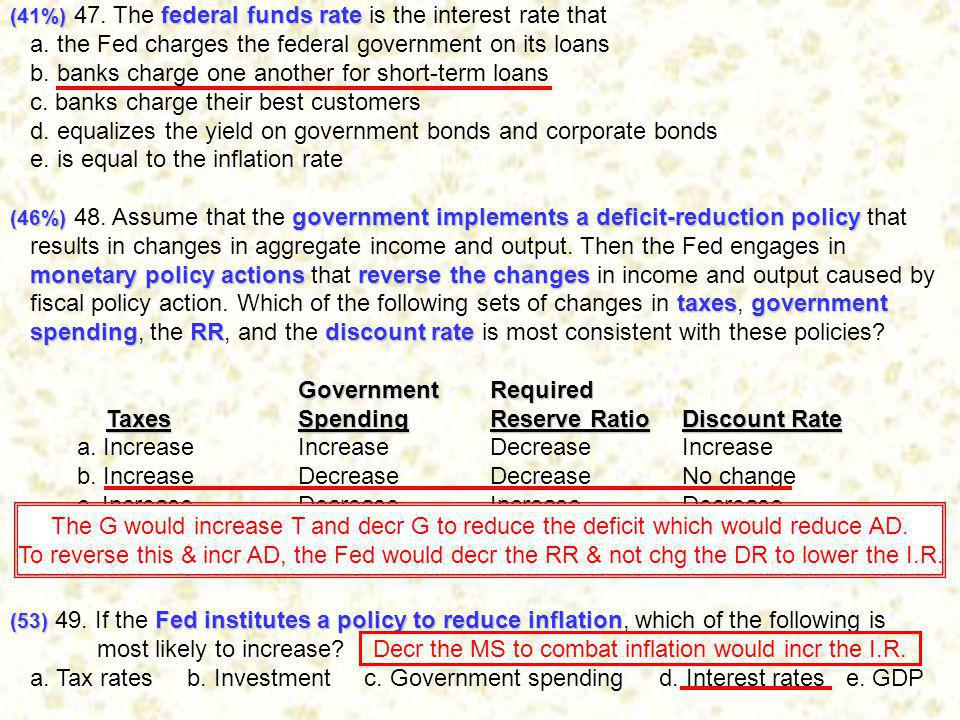 Decr the MS to combat inflation would incr the I.R.