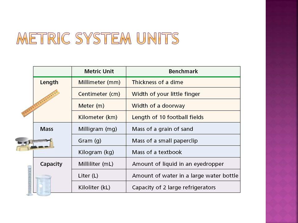 Metric system units
