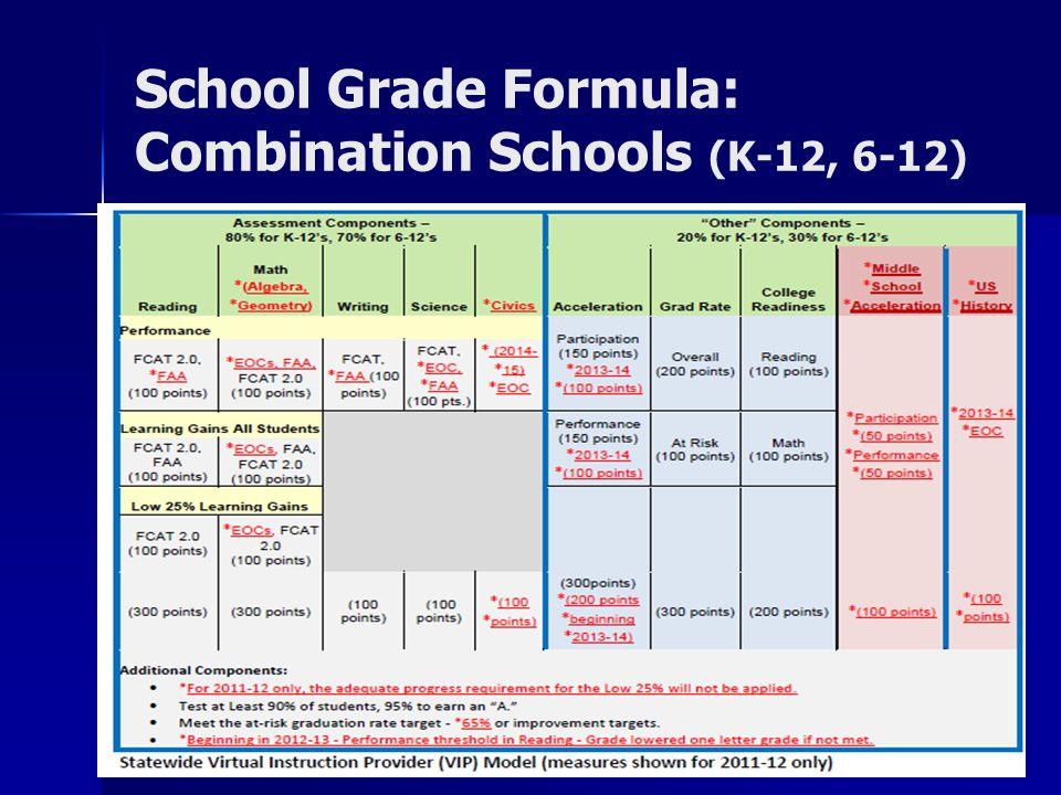 School Grade Formula: Combination Schools (K-12, 6-12)