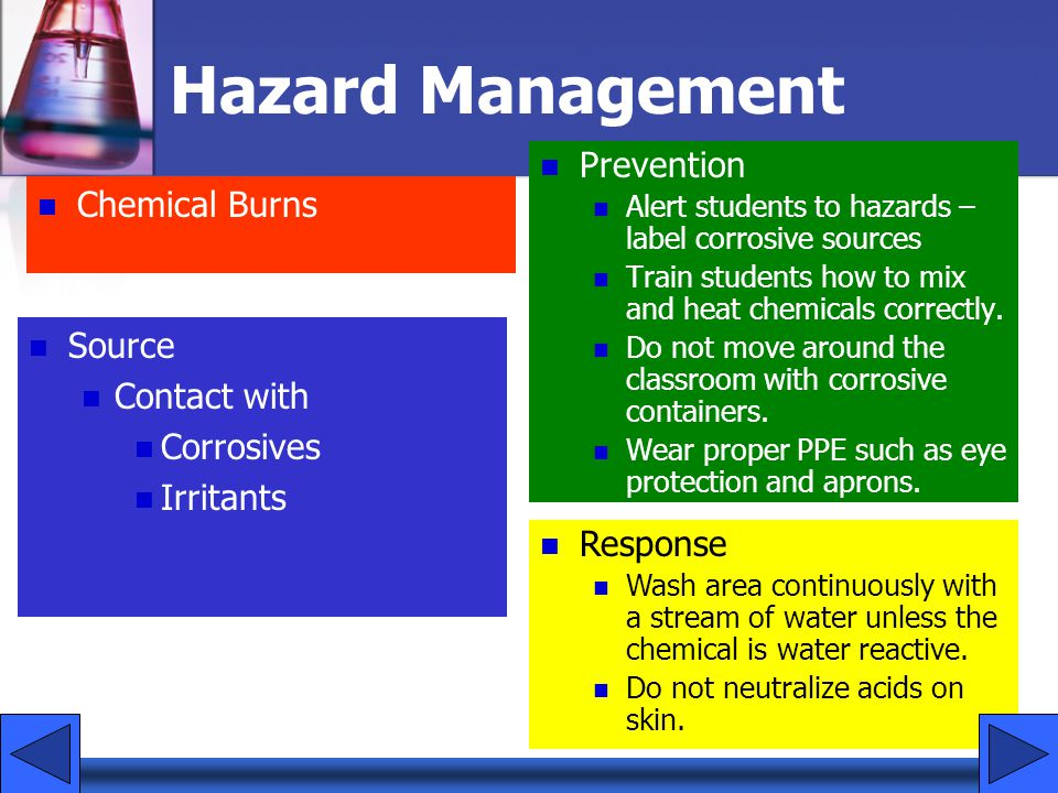 Hazard Management Prevention Chemical Burns Source Contact with