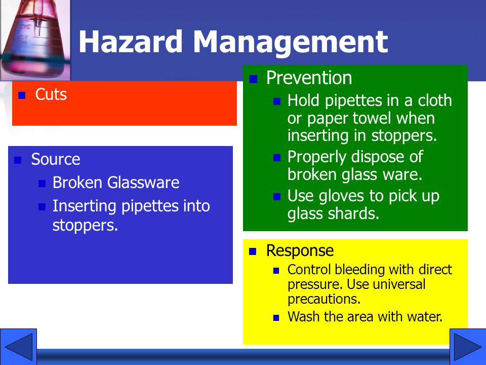 Hazard Management Prevention