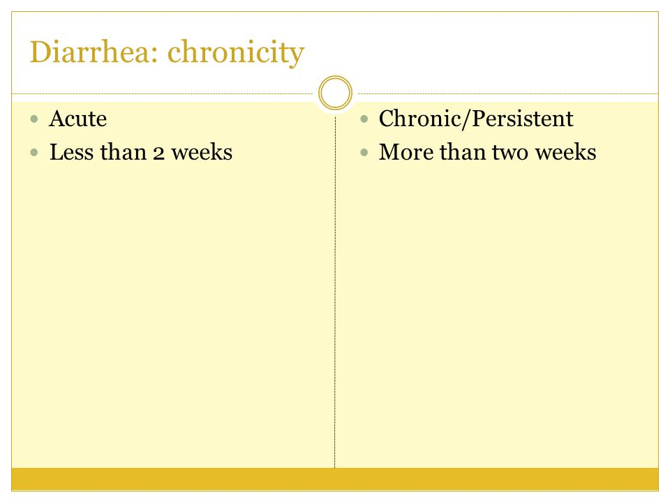 Diarrhea: chronicity Acute Less than 2 weeks Chronic/Persistent