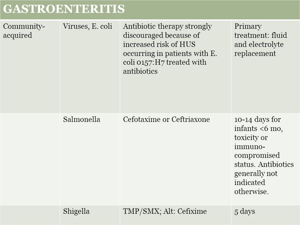 GASTROENTERITIS Community-acquired Viruses, E. coli