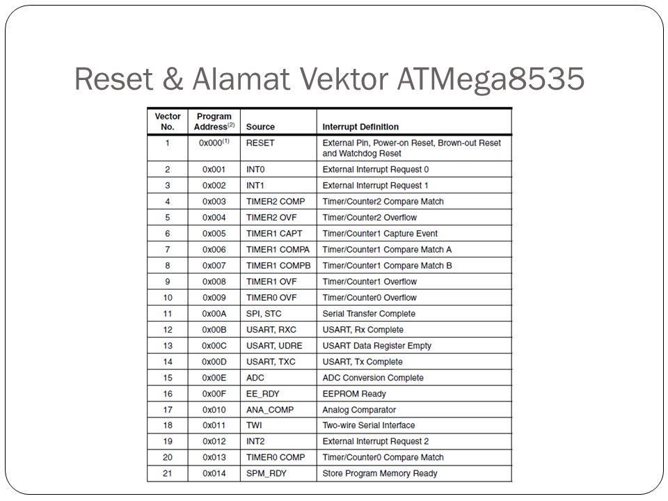 Reset & Alamat Vektor ATMega8535