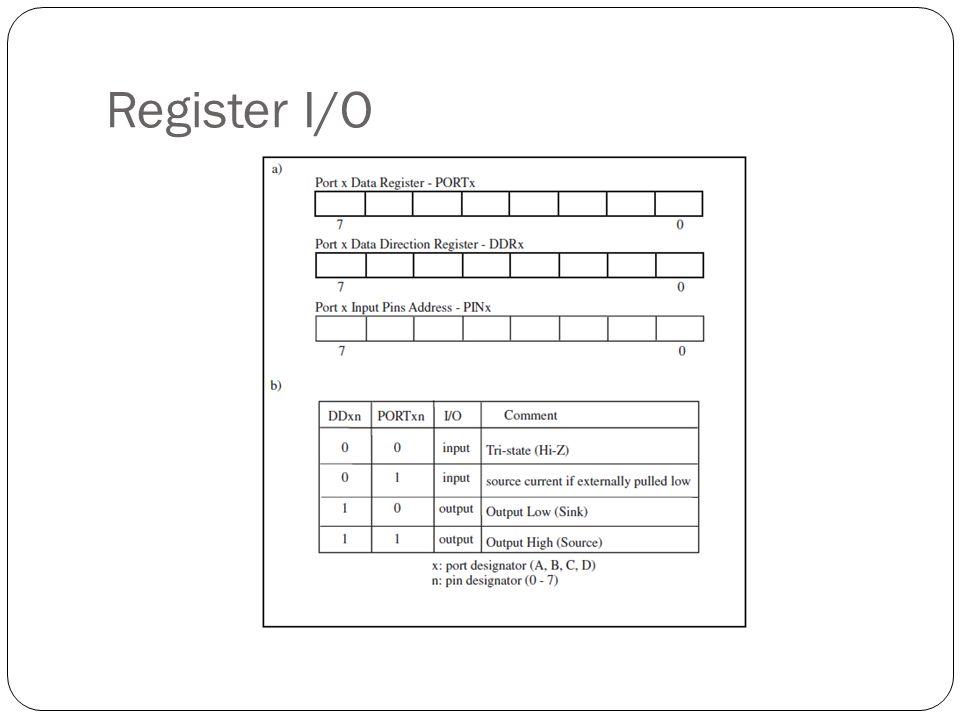 Register I/O Posisi register dapat dibaca di ATMega8535.pdf halaman 296