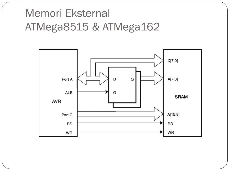 Memori Eksternal ATMega8515 & ATMega162