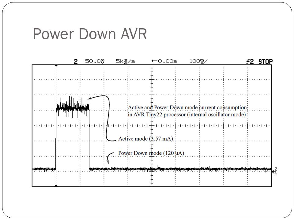 Power Down AVR