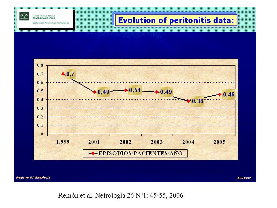 Remón et al. Nefrología 26 Nº1: 45-55, 2006