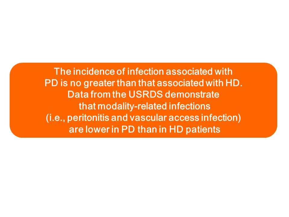 The incidence of infection associated with