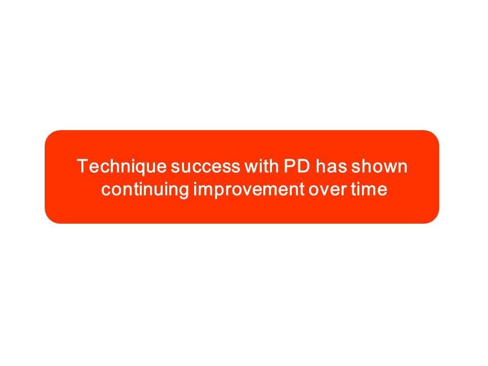 Technique success with PD has shown continuing improvement over time