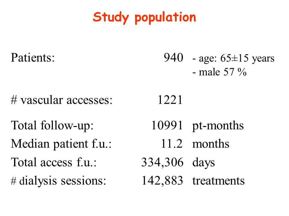 Patients: 940 - age: 65±15 years