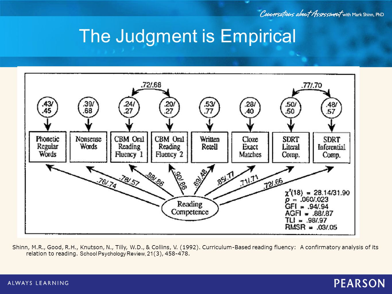 The Judgment is Empirical