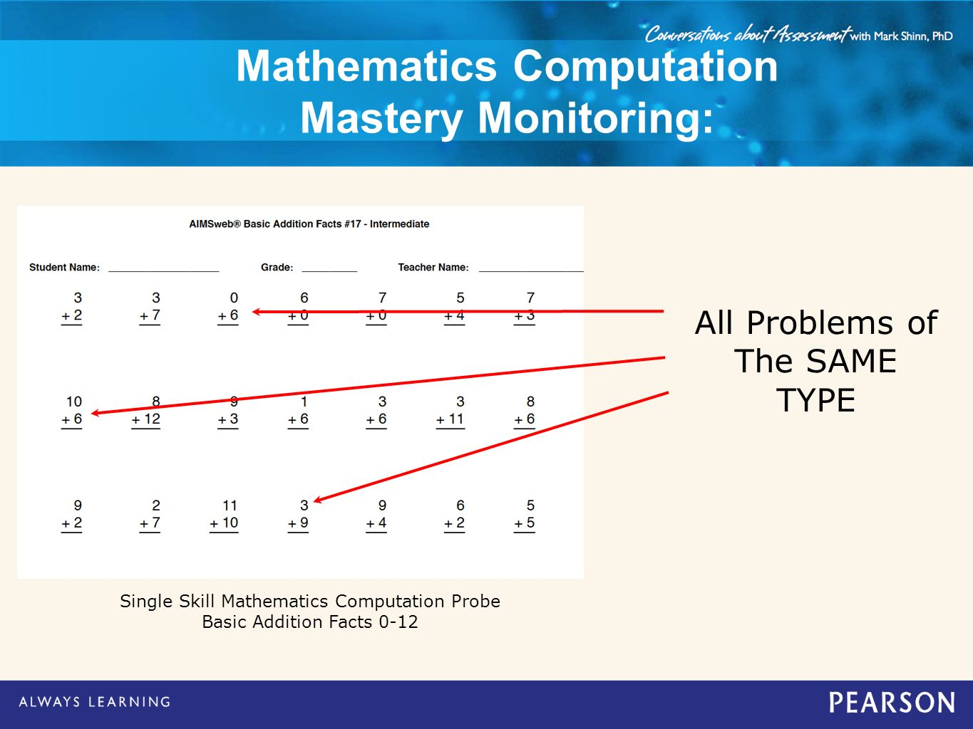 Mathematics Computation Mastery Monitoring: