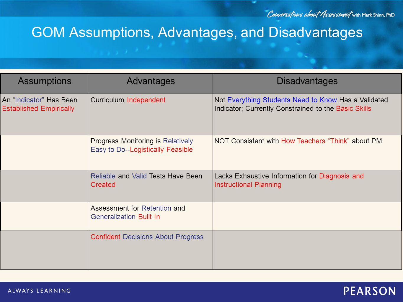 GOM Assumptions, Advantages, and Disadvantages