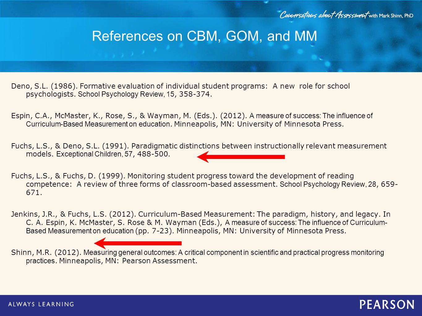 References on CBM, GOM, and MM