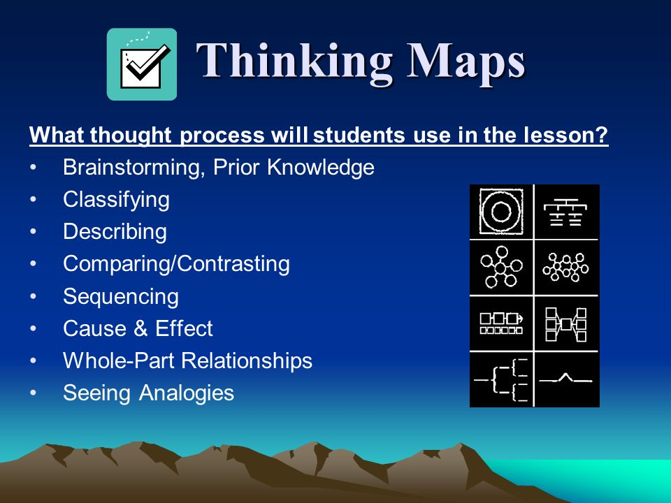 Thinking Maps What thought process will students use in the lesson