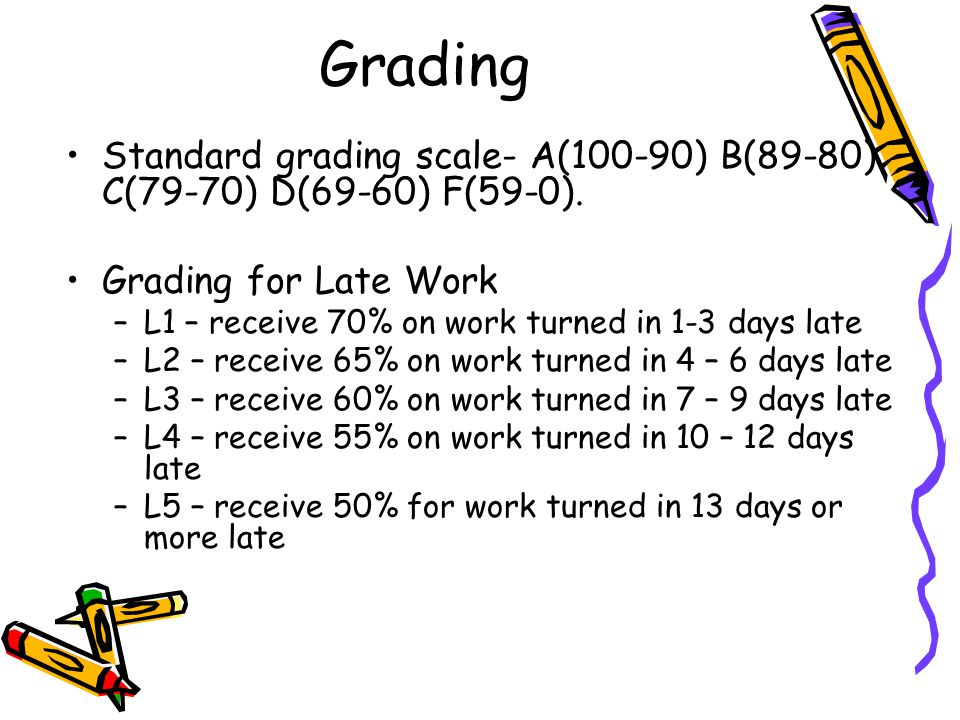 Grading Standard grading scale- A(100-90) B(89-80) C(79-70) D(69-60) F(59-0). Grading for Late Work.