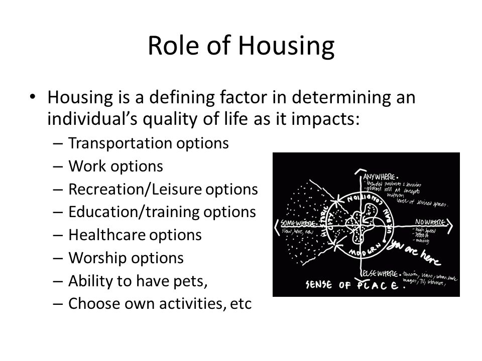 Role of Housing Housing is a defining factor in determining an individual's quality of life as it impacts: