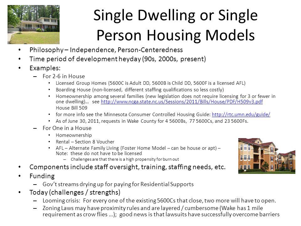 Single Dwelling or Single Person Housing Models