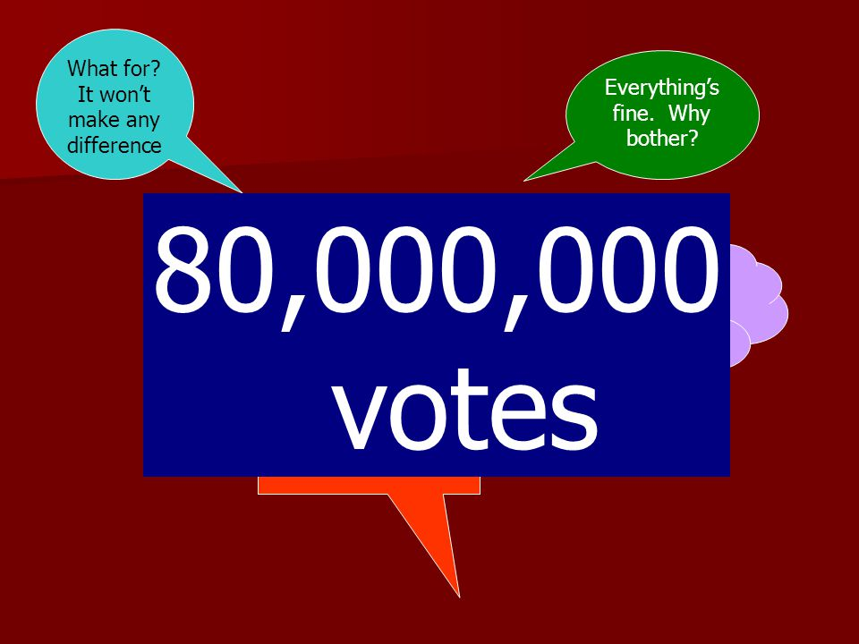 80,000,000 votes What for It won't make any difference