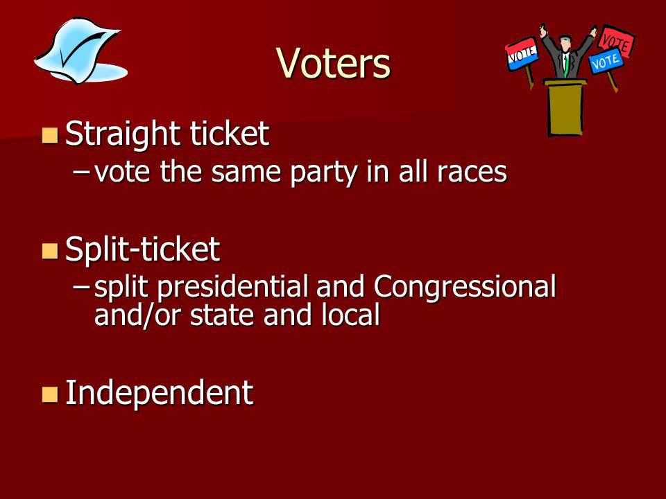 Voters Straight ticket Split-ticket Independent