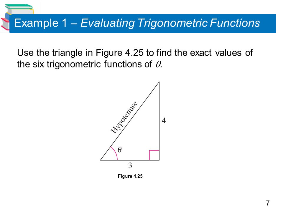 Example 1 – Evaluating Trigonometric Functions