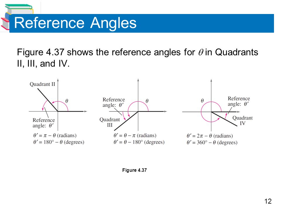 Reference Angles Figure 4.37 shows the reference angles for  in Quadrants II, III, and IV.