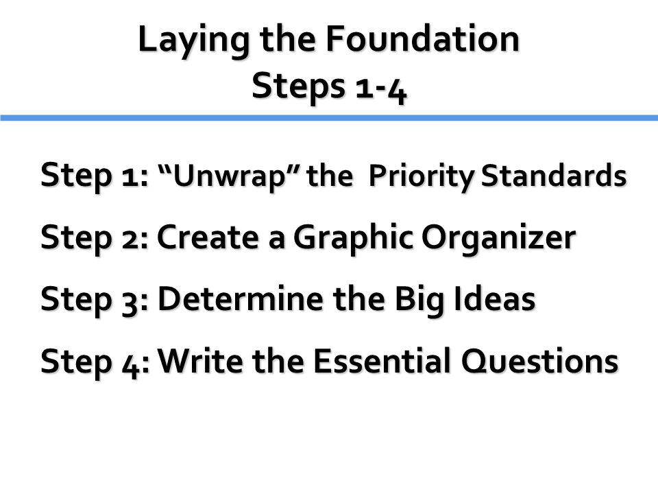 Laying the Foundation Steps 1-4