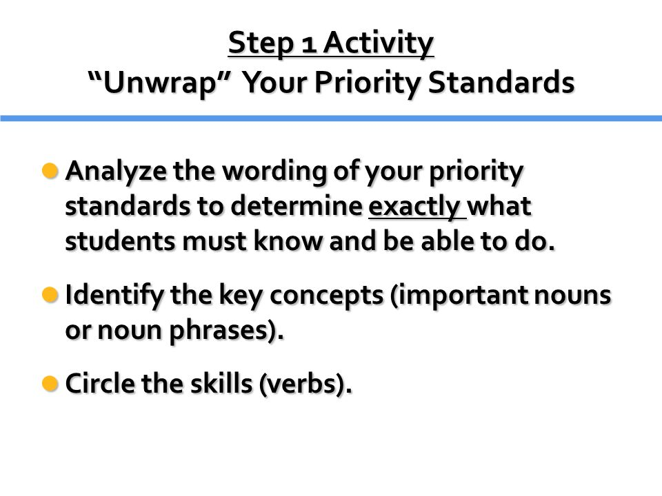 Step 1 Activity Unwrap Your Priority Standards
