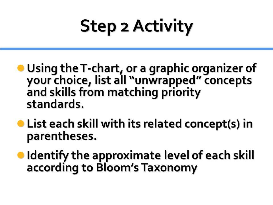 Step 2 Activity