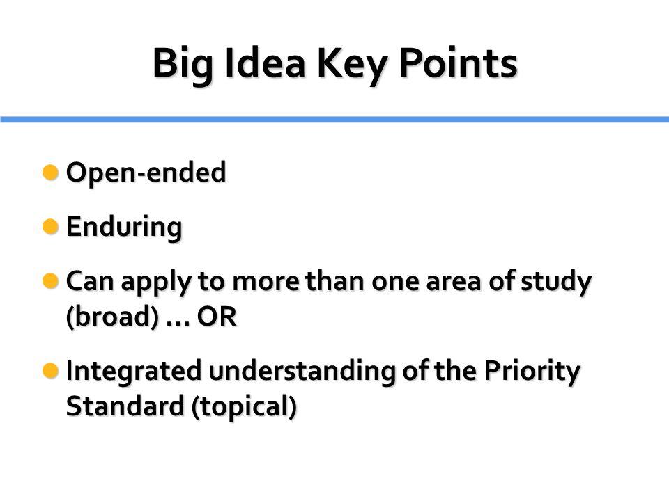 Big Idea Key Points Open-ended Enduring
