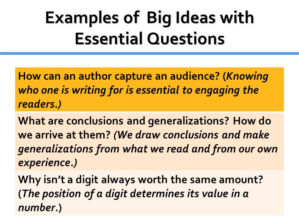 Examples of Big Ideas with Essential Questions