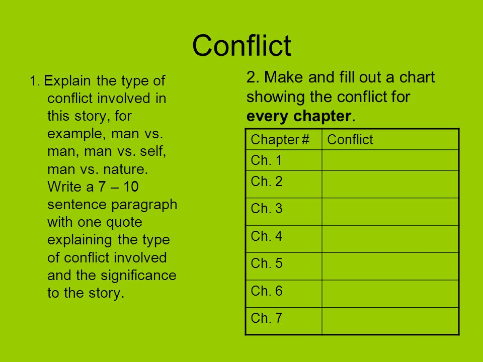 Conflict 2. Make and fill out a chart showing the conflict for every chapter.